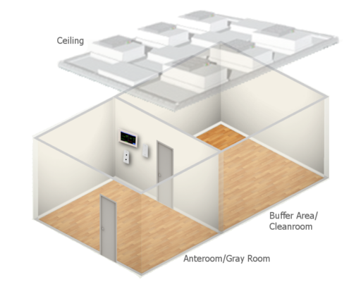 3d clean room